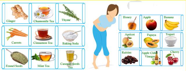 Gastrit Neden Azar? Gastritin Azmaması İçin Ne Yapmalı?
